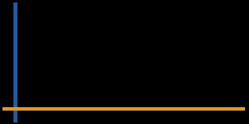 Exam resources logo